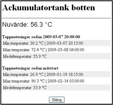 Informationsruta för detaljerad data i ackumulatortanken i 1-wirenätet