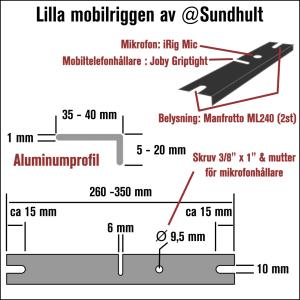Skena som används för att montera lampor på ett stativ