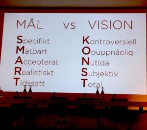 Skillnaden mellan mål och vision
