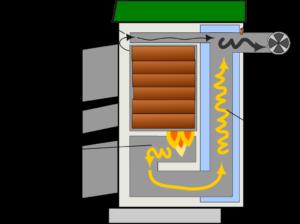 Pannsystem - Pannans delar
