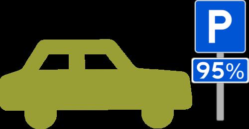 En bil står parkerad 95 ppprocent av tiden