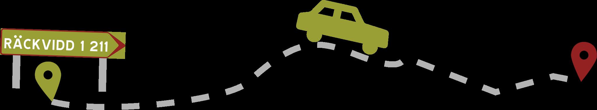 Körsträcka för personbil 1211 mil per år 2017