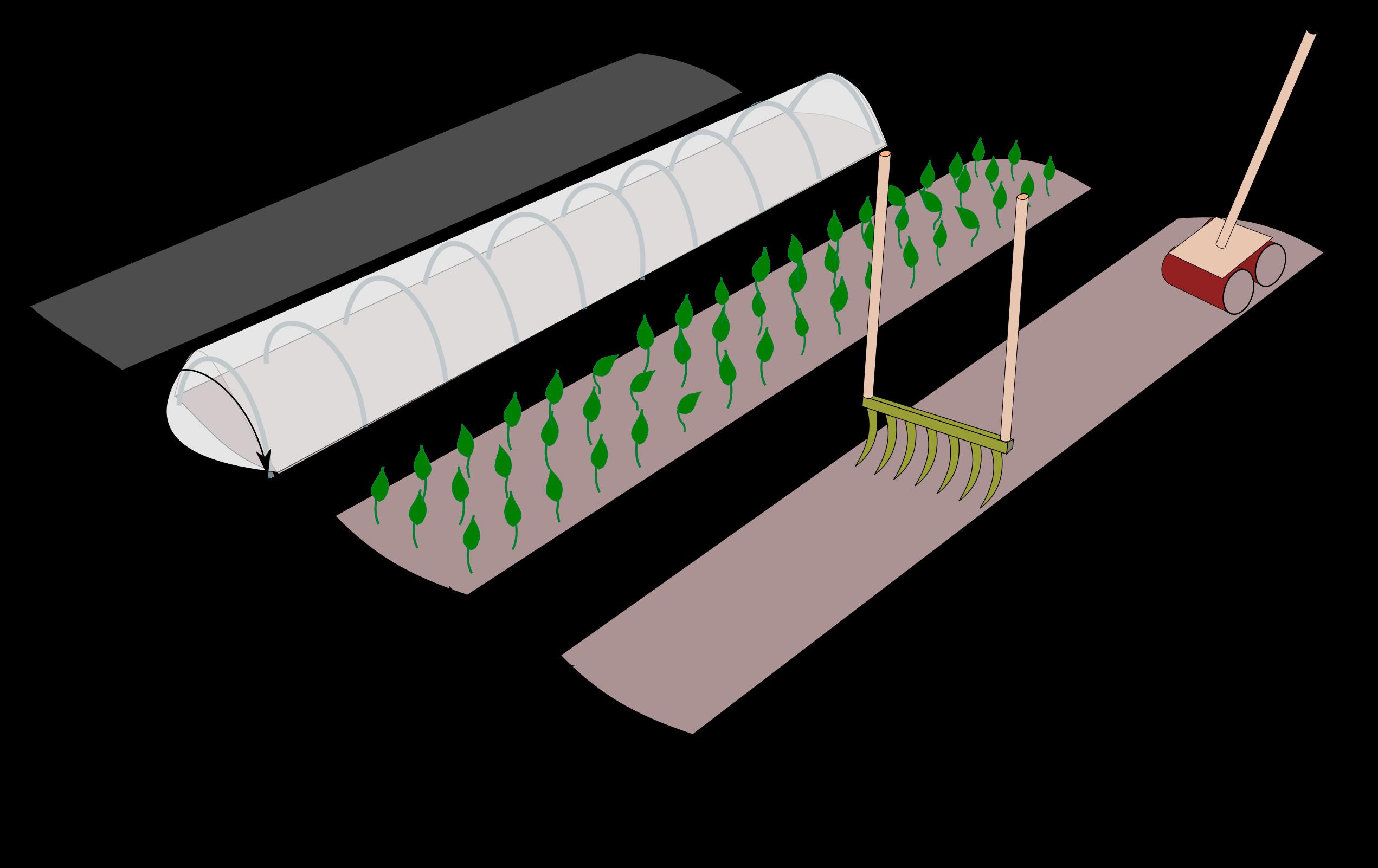 Exempel på standardiserade odlingsbäddar, redskap och tillbehör