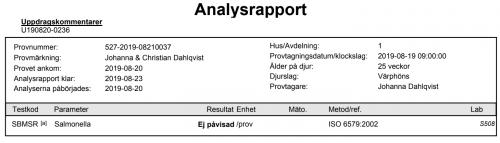 Analysrapport för provtagning av salmonella