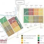 Broaker - Karta växtodlingsföljd i Sundhult - 6-bäddsgrupper
