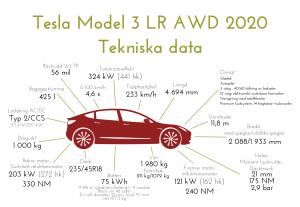 Tesla Model 3 LR AWD